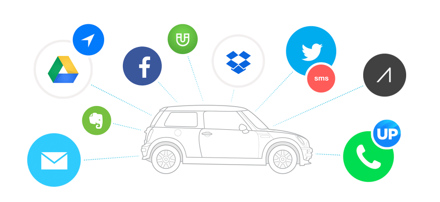 Automatic's Technology Stack for The Connected Car - The New