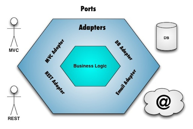 agile ports Agile port and intermodal transport operations model to secure lean supply chains concept - free download as pdf file (pdf), text file (txt) or read online for free.