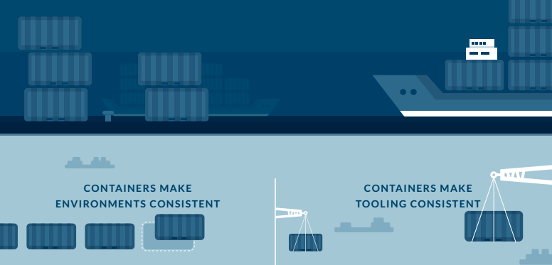 Disrupting DevOps: A Market Map of the Container Ecosystem - The New
