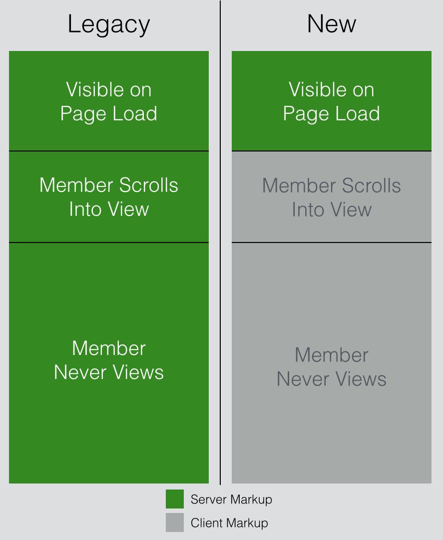 Switching to an IAM Role (AWS API)