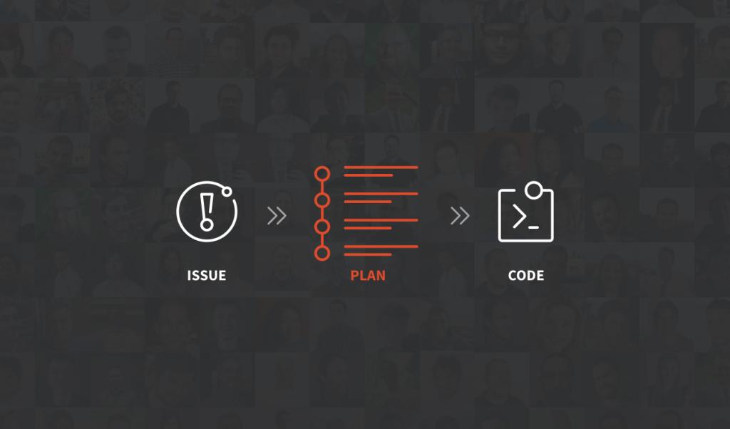 Code Review Jira Inline