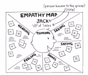 empathy-mapping