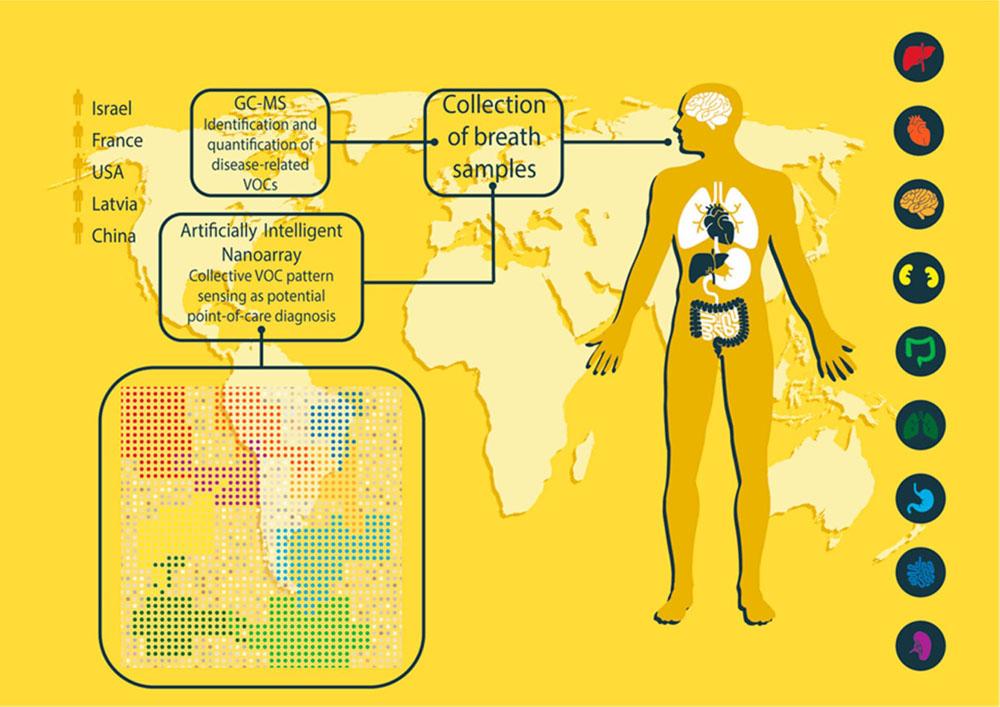 artificial-intelligent-nanoarray-detect-disease-2
