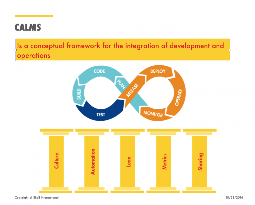calms-devops-framework