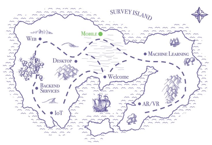 VisionMobile offers Survey Islad