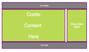 get on the grid at last with the css grid layout module the new stack