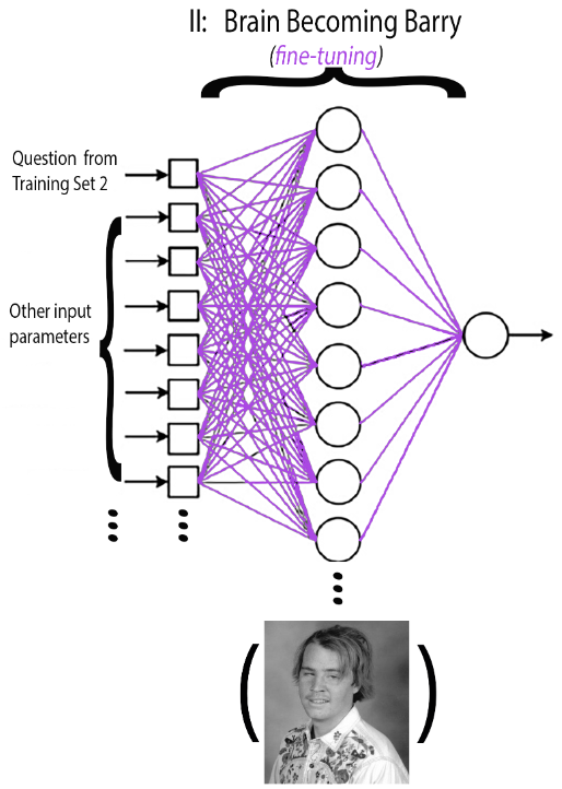 Neural Network simulating Barry