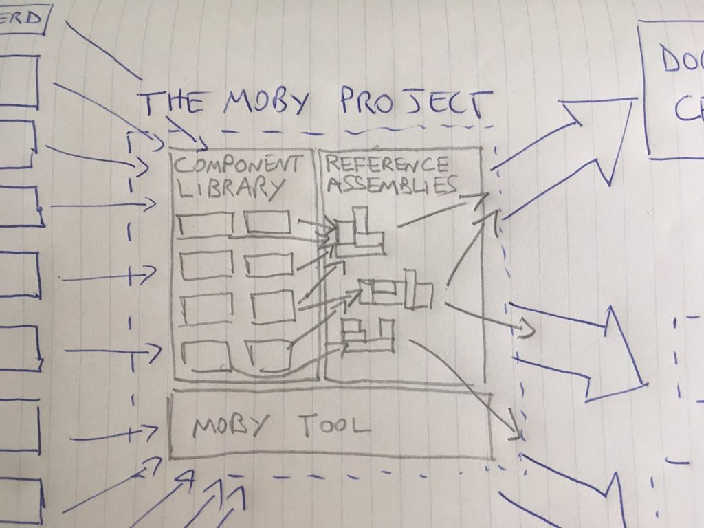 A Look into Docker's Moby Project - The New Stack