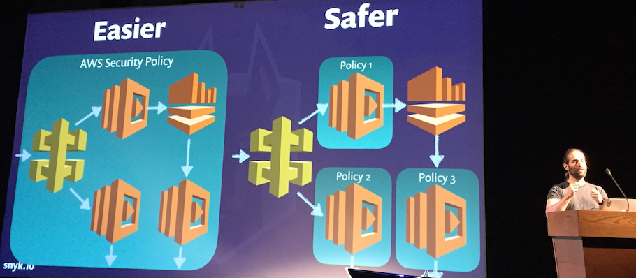 Granular policies in AWS