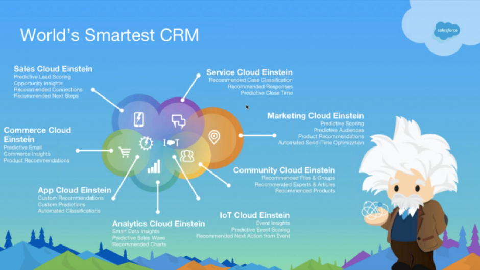 Salesforce's Einstein Mixes Automated AI with Business