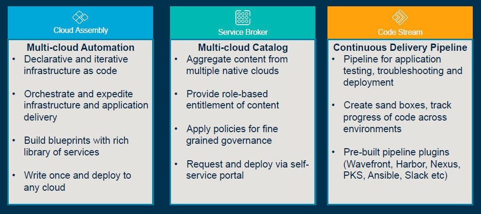 New VMware Services Designed to Manage Multicloud Ops - The New Stack