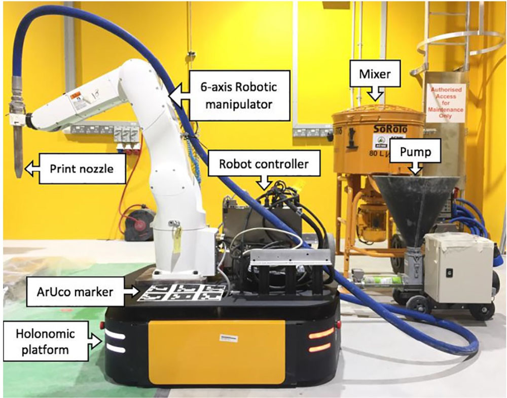 Mobile Robots 'Swarm Print' 3D Large-Scale Structures - The