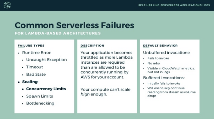 Screenshot of Nate Taggart's slide on serverless error example described in article