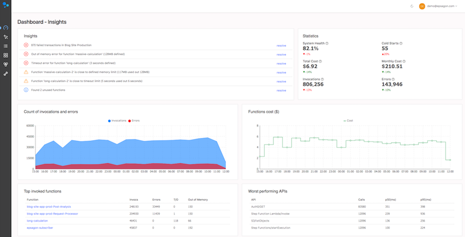 Epsagon dashboard shows link between performance and costs