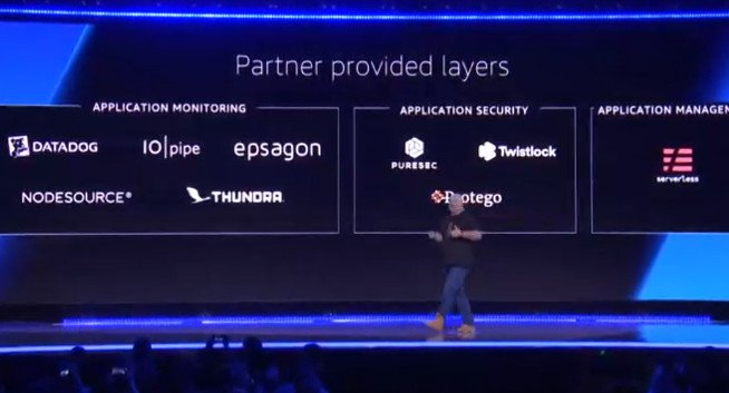 Serverless: Thundra Adds Observability to AWS Lambda - The New Stack