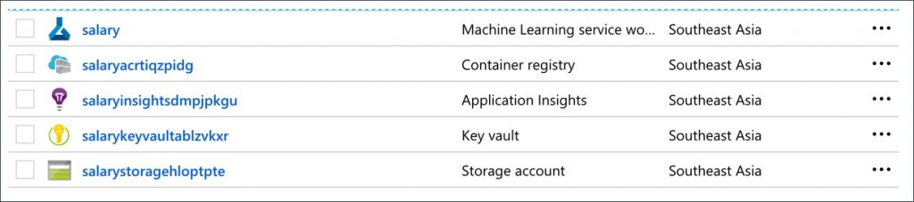 Build and Deploy a Machine Learning Model with Azure ML