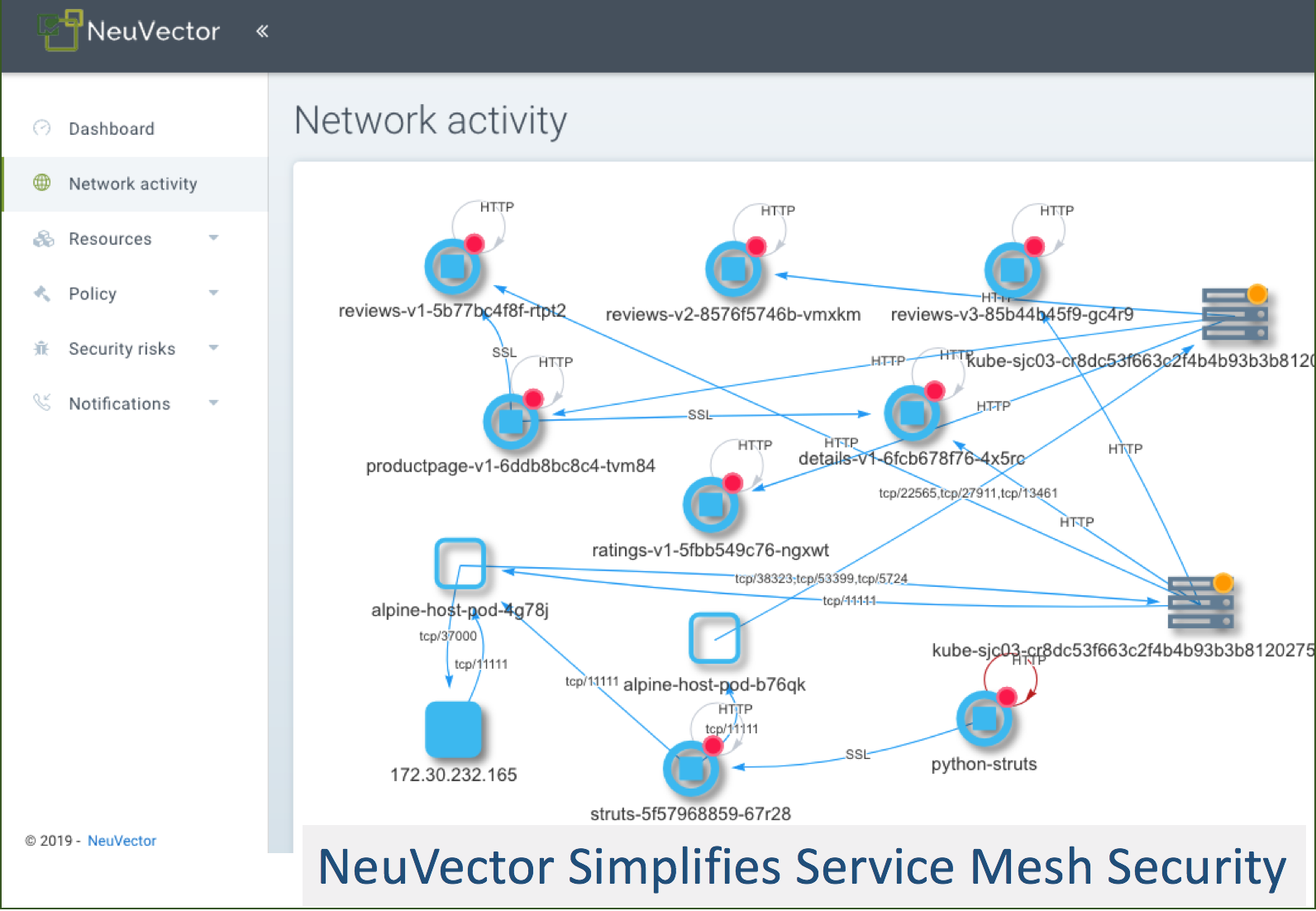 NeuVector Adds Enhanced Security to Service Meshes - The New
