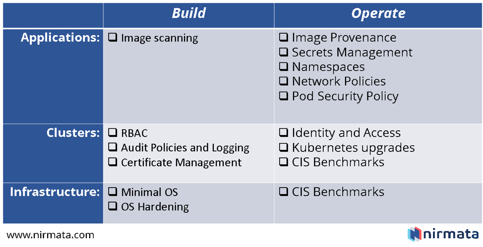 What Your Kubernetes Security Checklist Might Be Missing