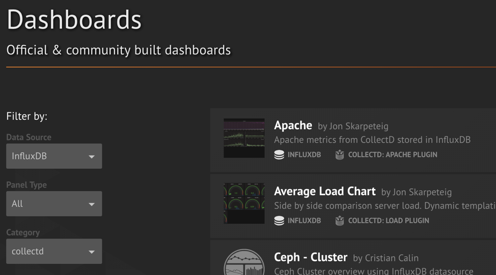 Why You Want Easy-to-Setup Grafana Dashboards - The New Stack