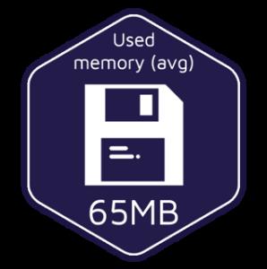 Lambda used memory