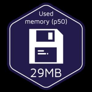 AWS Lambda memory usage