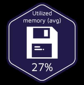 Lambda memory usage