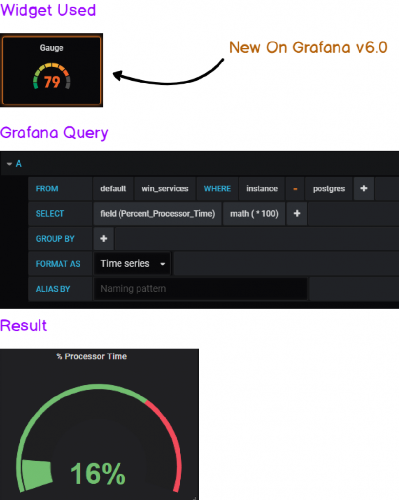 Monitoring Windows Services with Grafana, InfluxDB and