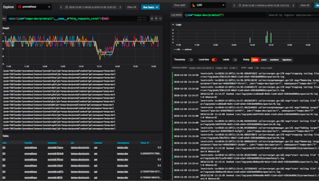 Grafana Loki's Rockstar Creator on the Whens and Whats of the