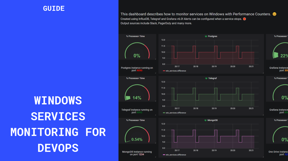 Whats The Purpose Of Balancing Or Monitoring Your Checking Account >> Monitoring Windows Services With Grafana Influxdb And