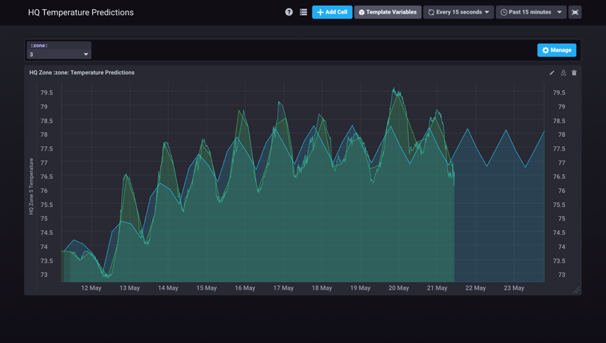 How a Creative Tech Firm Used InfluxDB to Develop a Smart