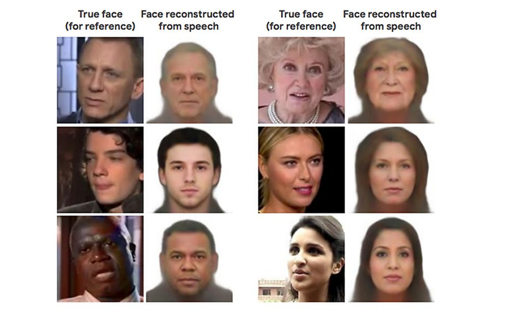 MIT's Deep Neural Network Reconstructs Faces Using Only