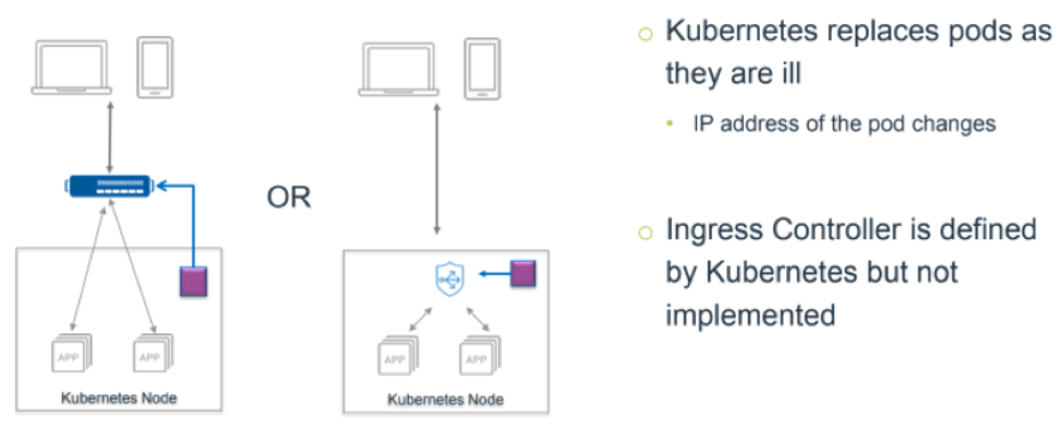 7 Requirements for Optimized Traffic Flow and Security in Kubernetes