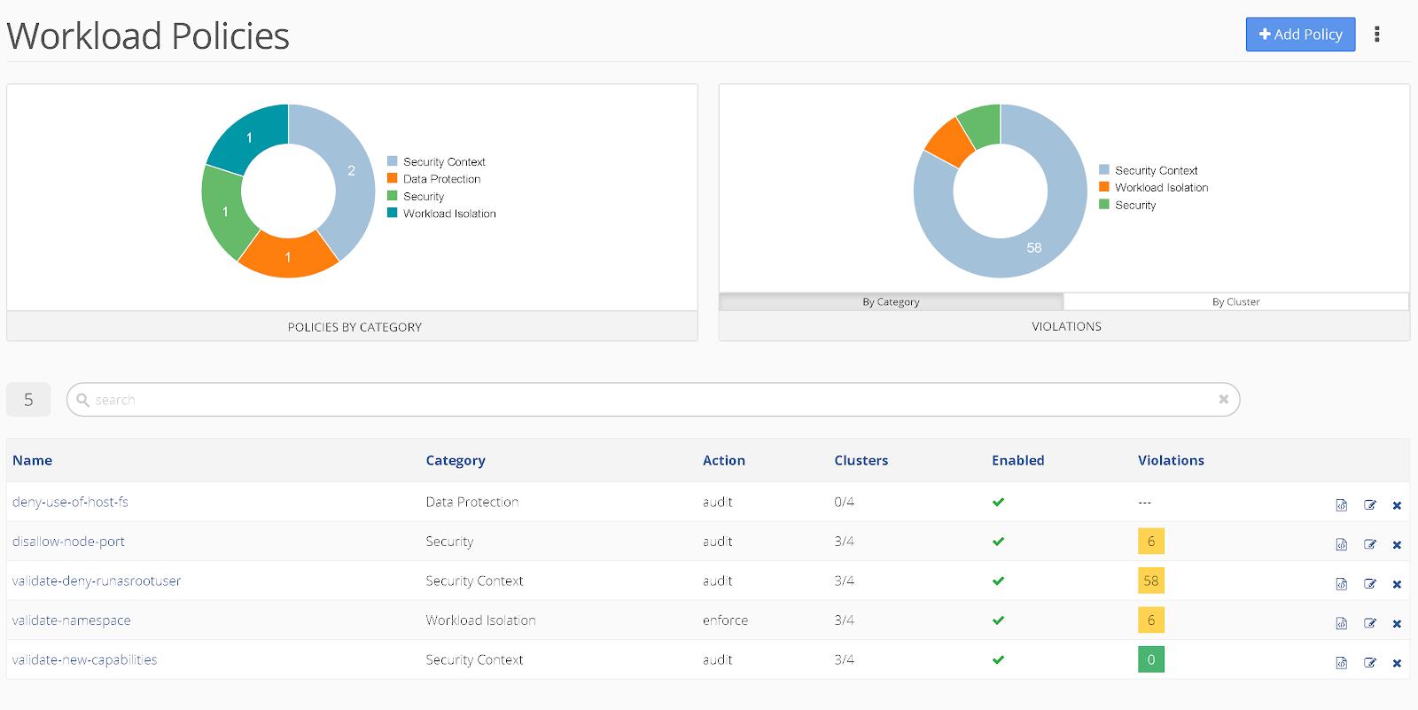 Kyverno workload policies screenshot