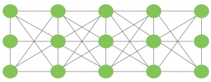 Peer-to-peer system network connected via an overlay network.
