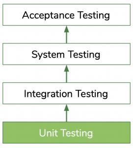 QA tests
