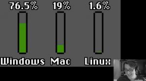 Screenshot from Bryan Lunduke Linux Sucks 2020 (via YouTube)
