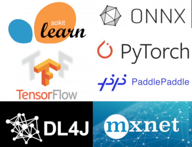 The Ultimate Guide to Machine Learning Frameworks - The New Stack