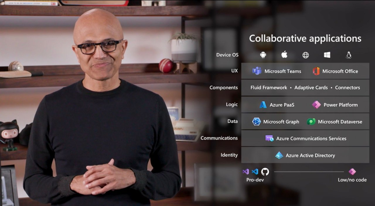 Microsoft's Collaborative Apps — the Web Is the Engine - The New Stack