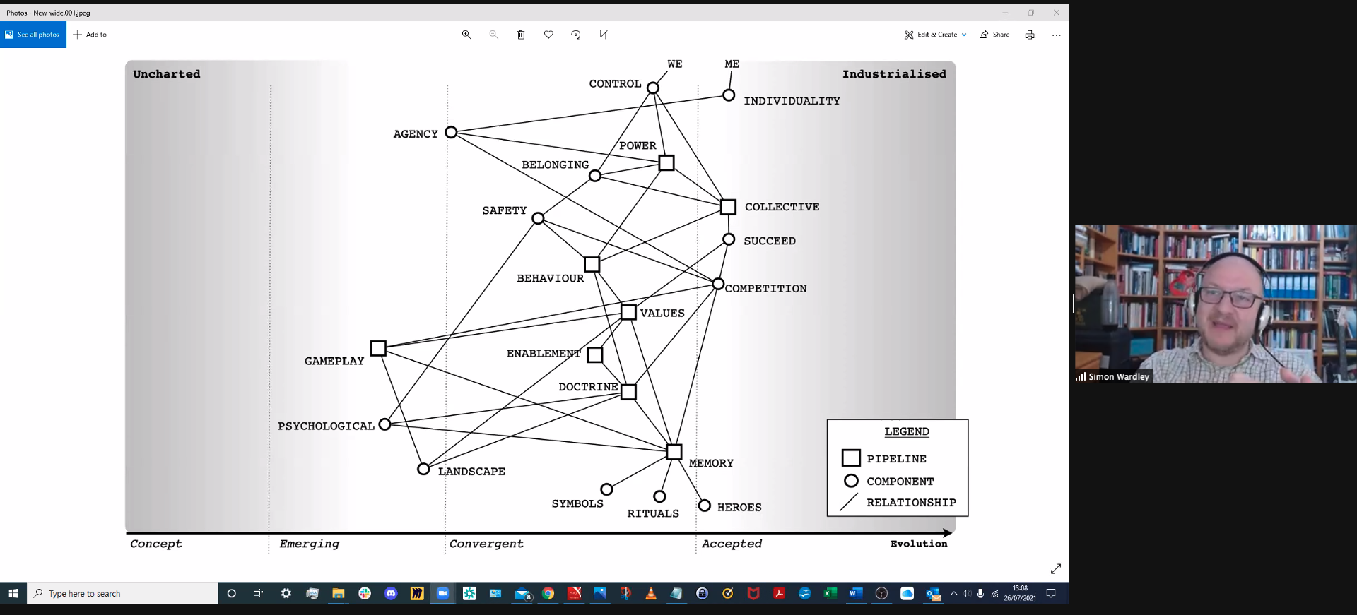 A map of the interconnectivity of the 40 Wardley principles when applied to the emerging, convergent and accepted principles of humanity: Phase I - Stop Self Harm 1.1 Know your users 1.2 Challenge assumptions 1.3 Use appropriate methods 1.4 Use a systematic mechanism of learning 1.5 Focus on user needs 1.6 Focus on high situational awareness 1.7 Remove bias and duplication 1.8 Use a common language 1.9 Think small 2 Phase II - Becoming More Context Aware 2.1 Be transparent 2.2 Focus on the outcome, not a contract 2.3 Think aptitude and attitude 2.4 Strategy is iterative, not linear 2.5 Move fast 2.6 Use appropriate tools 2.7 Think small 2.8 A bias towards action 2.9 Be pragmatic 2.10 Manage inertia 2.11 Use standards where appropriate 2.12 Distribute power and decision making 2.13 Think Fast, Inexpensive, Restrained, and Elegant (FIRE) 2.14 Effectiveness over efficiency 2.15 Manage failure 3 Phase III - Better for Less 3.1 Provide purpose, mastery & autonomy 3.2 Do better with less 3.3 Be the owner 3.4 Set exceptional standards 3.5 Optimise flow 3.6 Strategy is complex 3.7 Commit to the direction, be adaptive along the path 3.8 A bias towards the new 3.9 Be humble 3.10 Think big 3.11 Seek the best 4 Phase IV - Continuously Evolving 4.1 Exploit the landscape 4.2 Design for constant evolution 4.3 There is no core 4.4 Listen to your ecosystems