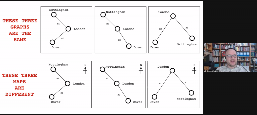 three identical graphs that don't change until become maps with a due north