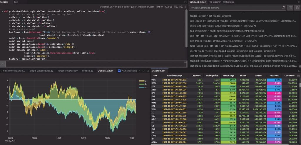 A dashboard in the Deephaven IDE