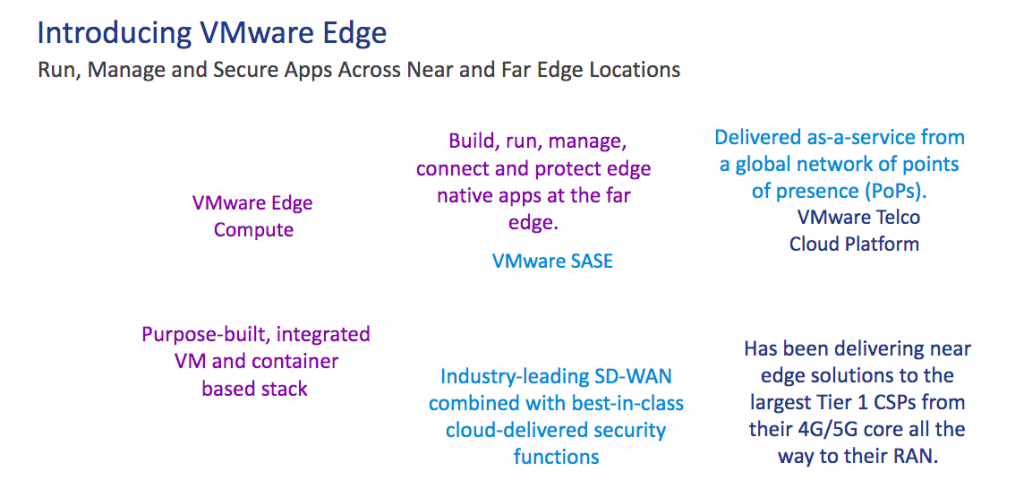 Graphic describing VMware Edge products